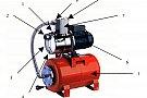 Repar/instalez hidrofoare si vase de expansiune hidrofor in TIMISOARA!