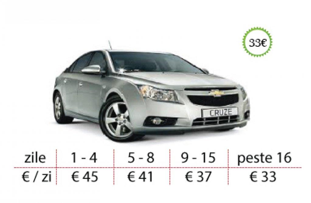 Rent a Car Timisoara - Inchirieri auto ieftine Aeroport