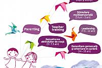 STURZ - Centrul de Cercetare și Dezvoltare a Educației pentru Familie