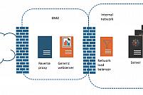 Instalarea si configurarea serverului