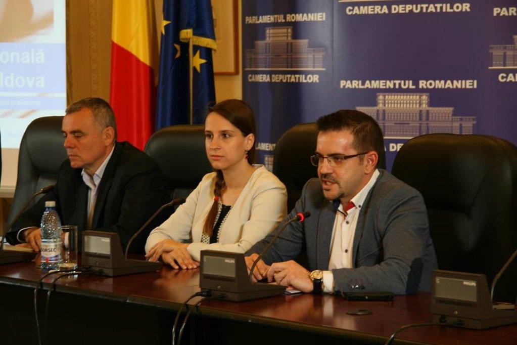 Sondaj Republica Moldova