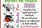 Cursuri Muzica - Pian/Percutie/Canto