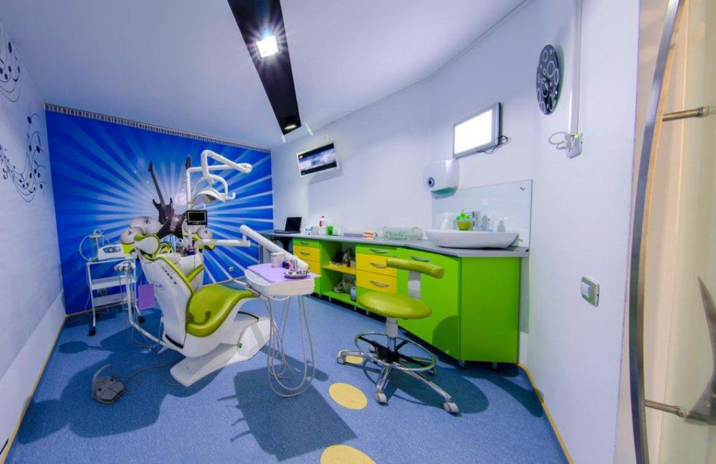 Clinica stomatologica KopfZeit