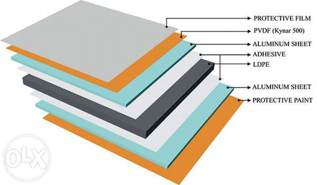 Sisteme de fatada din aluminiu PREMIER BOND