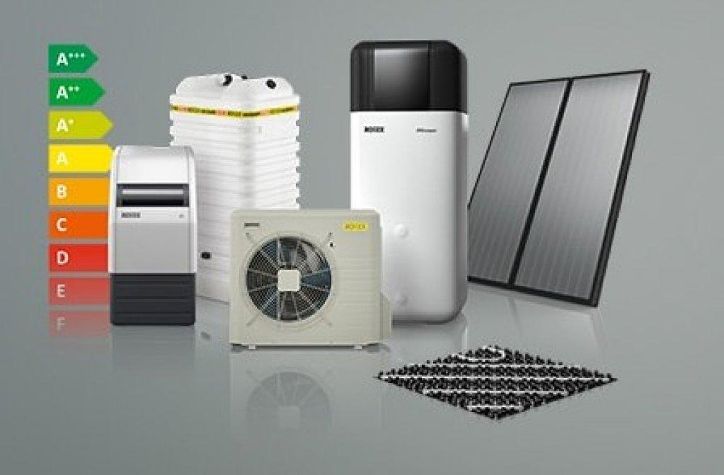 Sisteme de incalzire eficiente cu clasa energetica A++ pentru casa ta