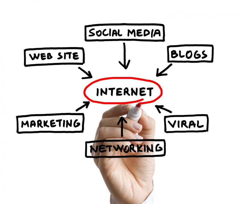 Cum faci un site de succes?