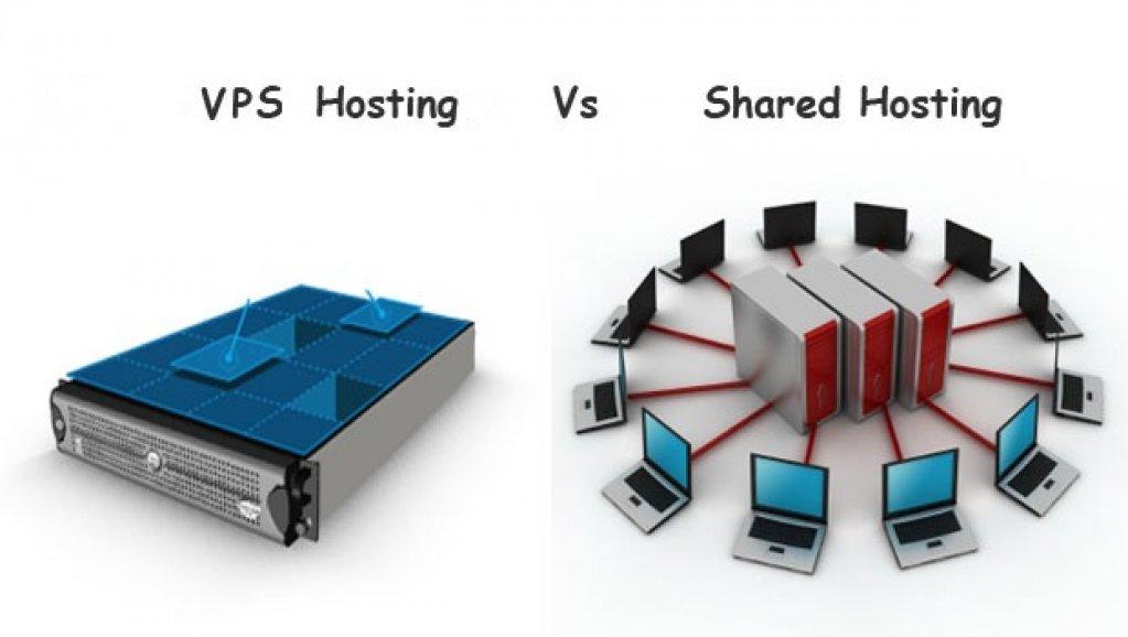 Diferențele dintre VPS și Shared Hosting