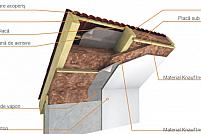 Ce trebuie să știi despre izolația termică cu spumă poliuretanică